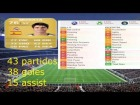 ULTIMATE TEAM 14 | H�BRIDA LOW COST | Squad Builder #4 | PedratorHD