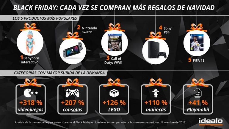 Black Friday: Nintendo Switch, la consola más popular en España